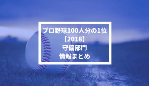 【プロ野球100人分の1位 2018】守備部門の情報まとめ #100人分の1位