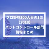 【プロ野球100人分の1位 2018】バットコントロール部門の情報まとめ