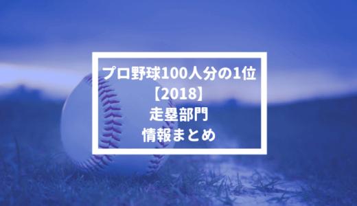 【プロ野球100人分の1位 2018】走塁部門の情報まとめ #100人分の1位