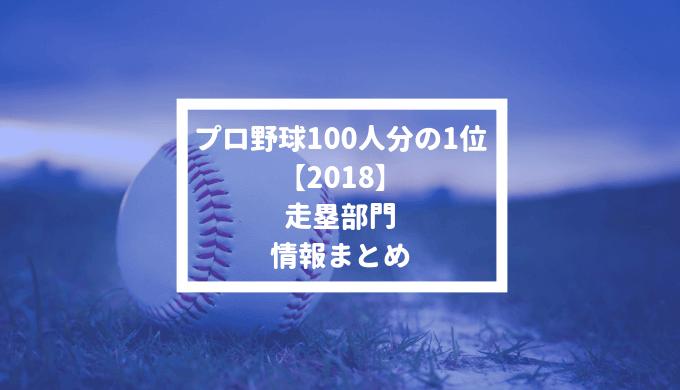 【プロ野球100人分の1位 2018】走塁部門の情報まとめ