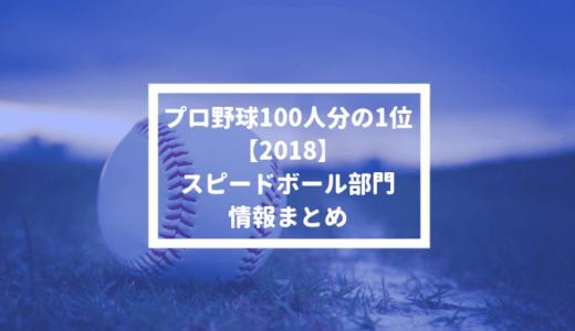 【プロ野球100人分の1位 2018】スピードボール部門の情報まとめ #100人分の1位