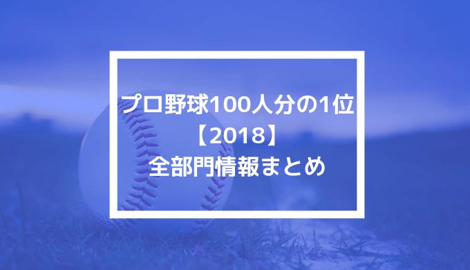 【プロ野球100人分の1位 2018】全部門の情報まとめ|2018年シーズンは新しい顔ぶれが登場?! #100人分の1位